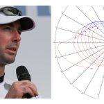 Uporaba polarnih diagramov - predavanje